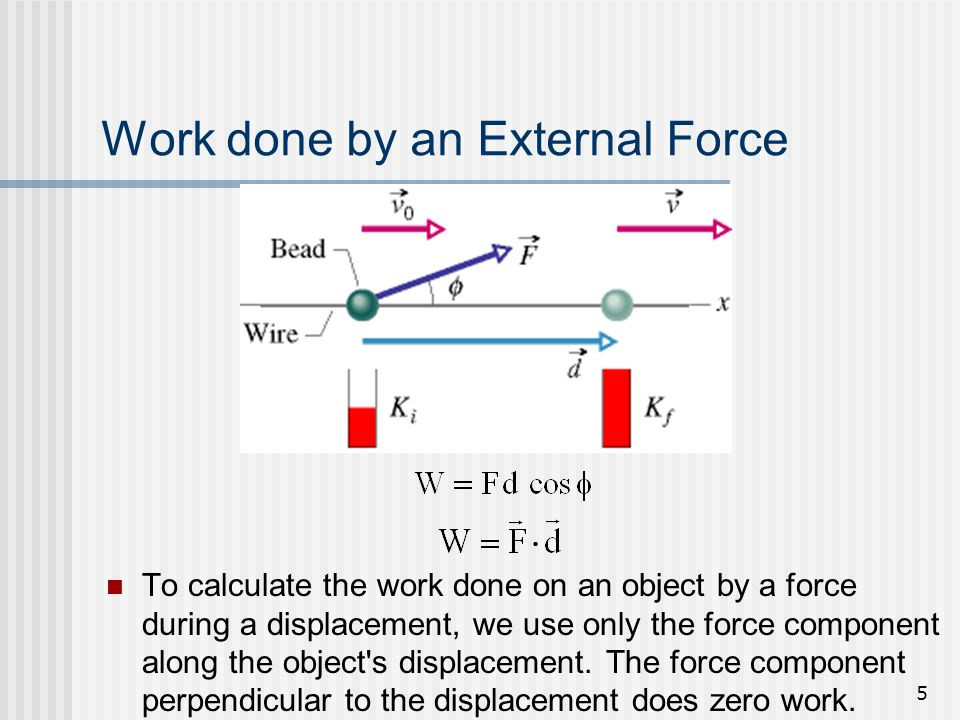 Work done by an External Force