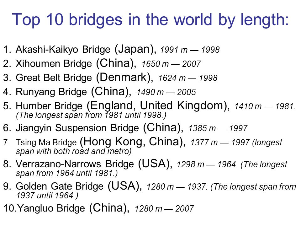 Top 10 bridges in the world by length: