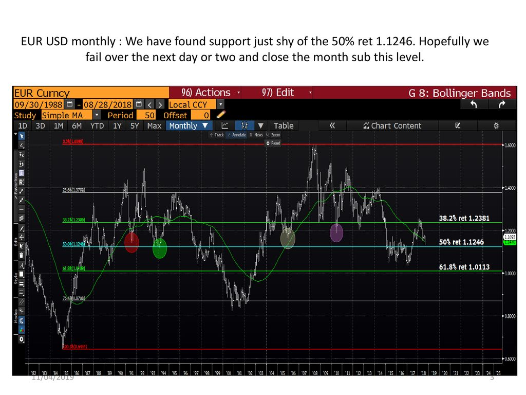 FX UPDATE FX UPDATE : The EURO has witnessed a DECENT