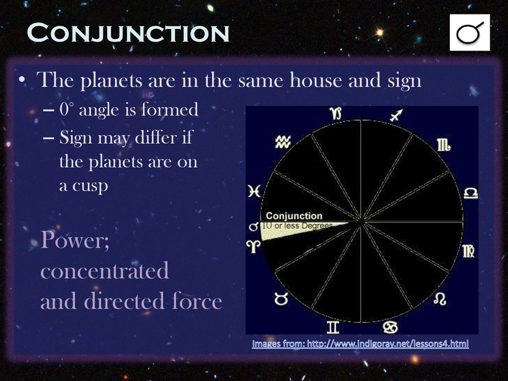 Astrology 101 Lecture 6 – Aspects - ppt download