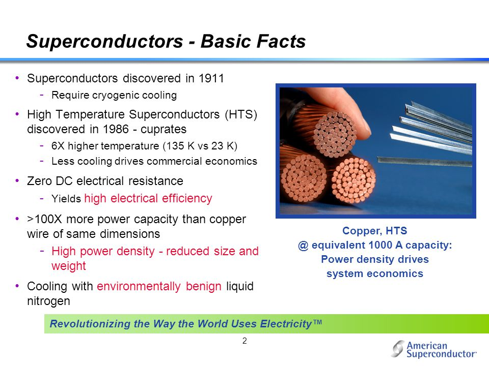 Superconductors - Basic Facts