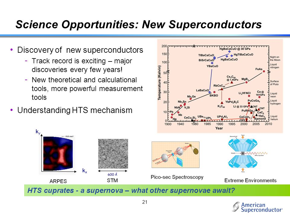 Science Opportunities: New Superconductors