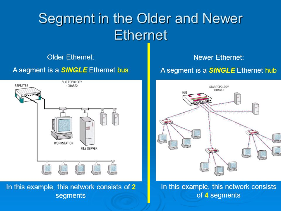 Segment in the Older and Newer Ethernet