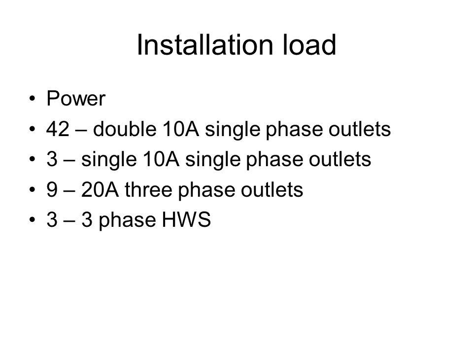 Installation load Power 42 – double 10A single phase outlets