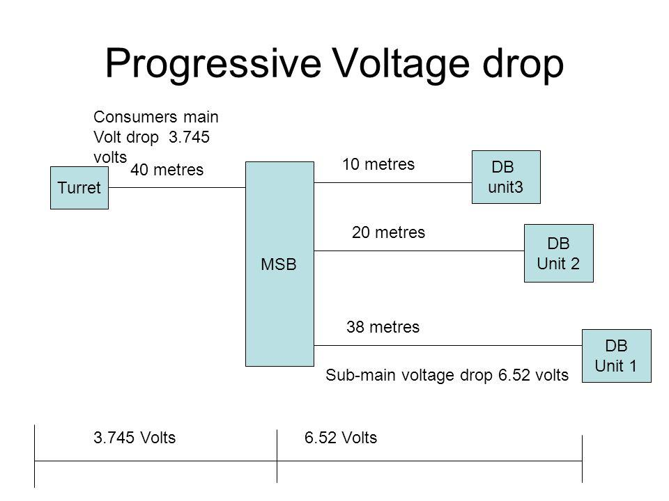 Progressive Voltage drop