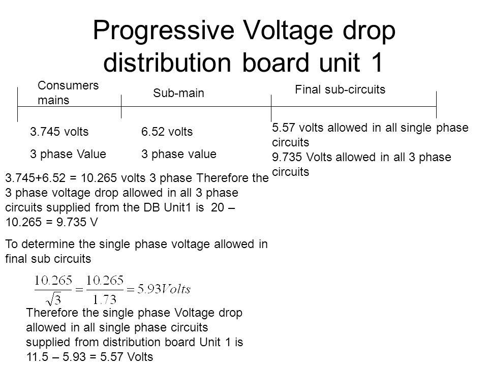 Progressive Voltage drop distribution board unit 1