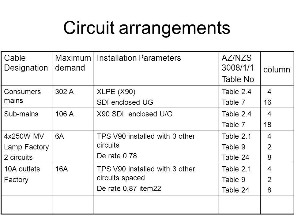 Circuit arrangements Cable Designation Maximum demand
