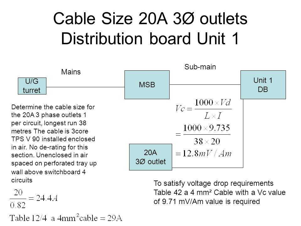 Cable Size 20A 3Ø outlets Distribution board Unit 1
