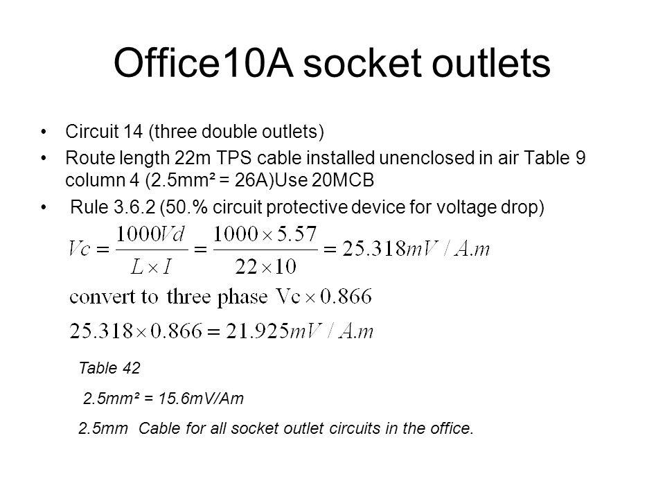 Office10A socket outlets