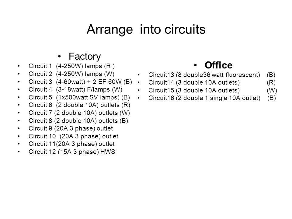 Arrange into circuits Factory Office Circuit 1 (4-250W) lamps (R )