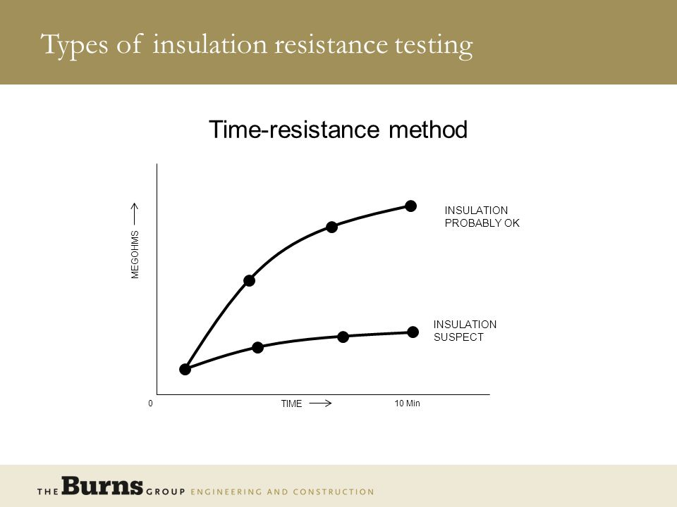 Types of insulation resistance testing