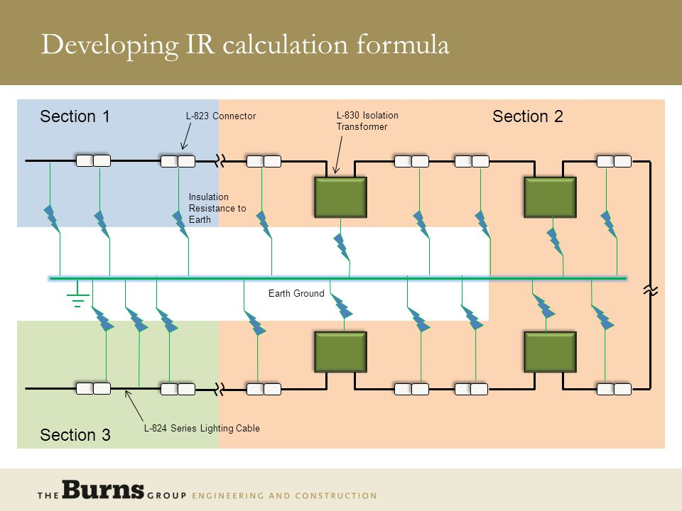 Developing IR calculation formula