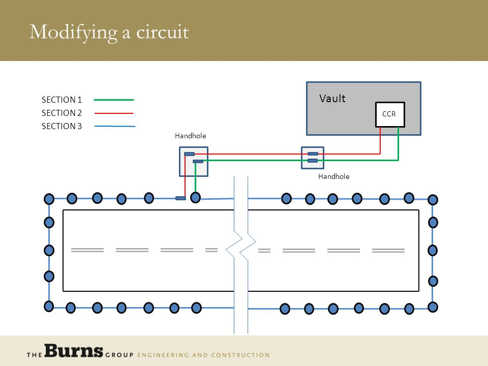 Modifying a circuit Vault SECTION 1 SECTION 2 SECTION 3 CCR Handhole