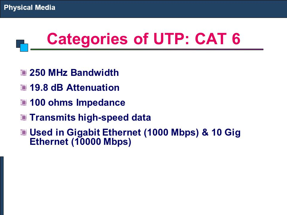 Categories of UTP: CAT 6 250 MHz Bandwidth 19.8 dB Attenuation
