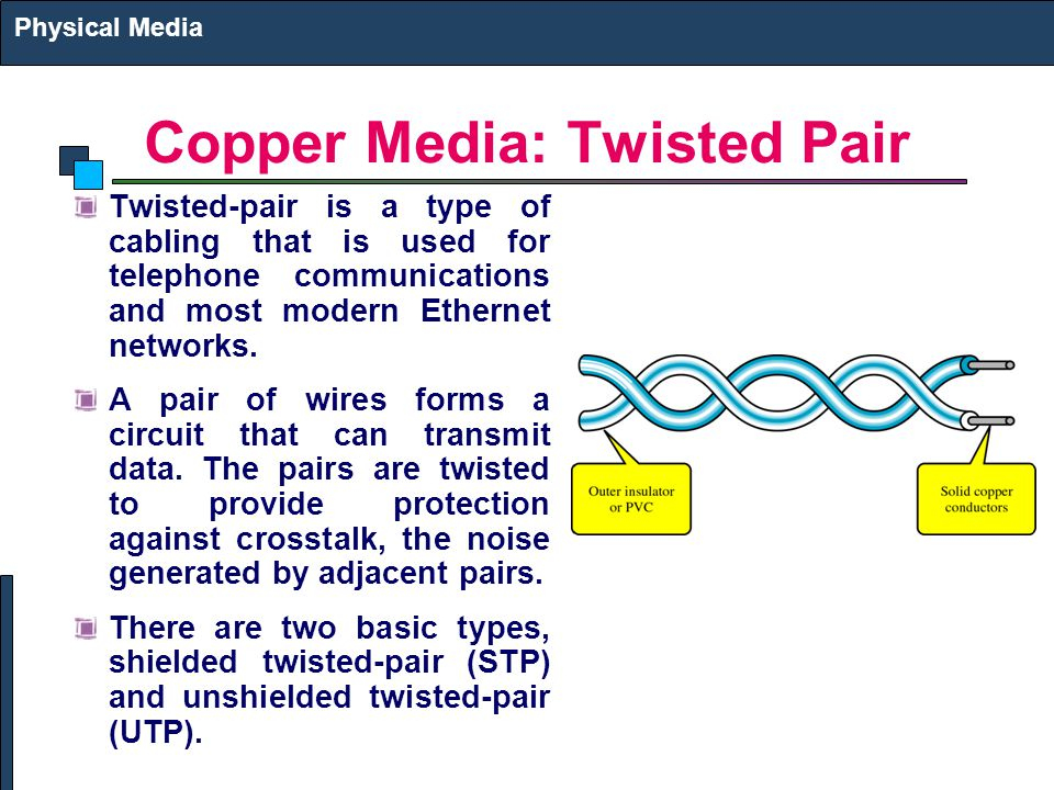 Copper Media: Twisted Pair
