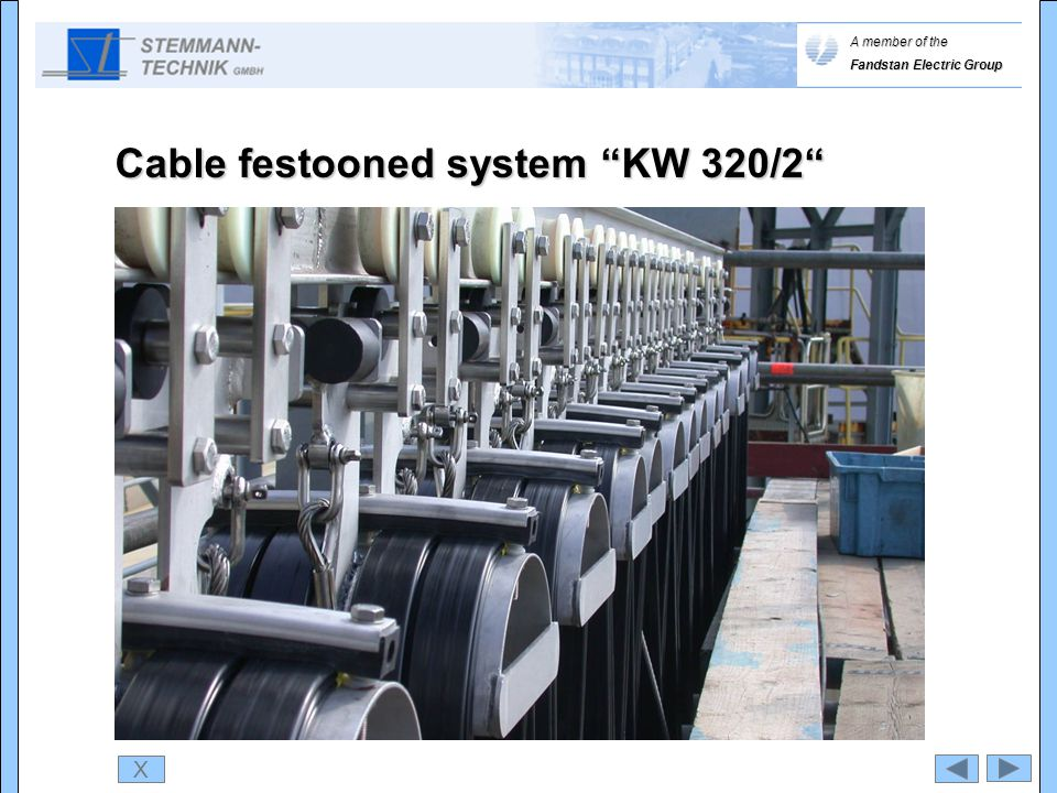 Cable festooned system KW 320/2