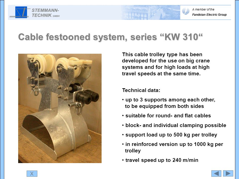 Cable festooned system, series KW 310