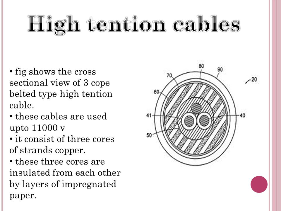 High tention cables fig shows the cross sectional view of 3 cope belted type high tention cable. these cables are used upto 11000 v.