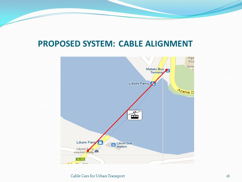 Proposed System: Cable Alignment