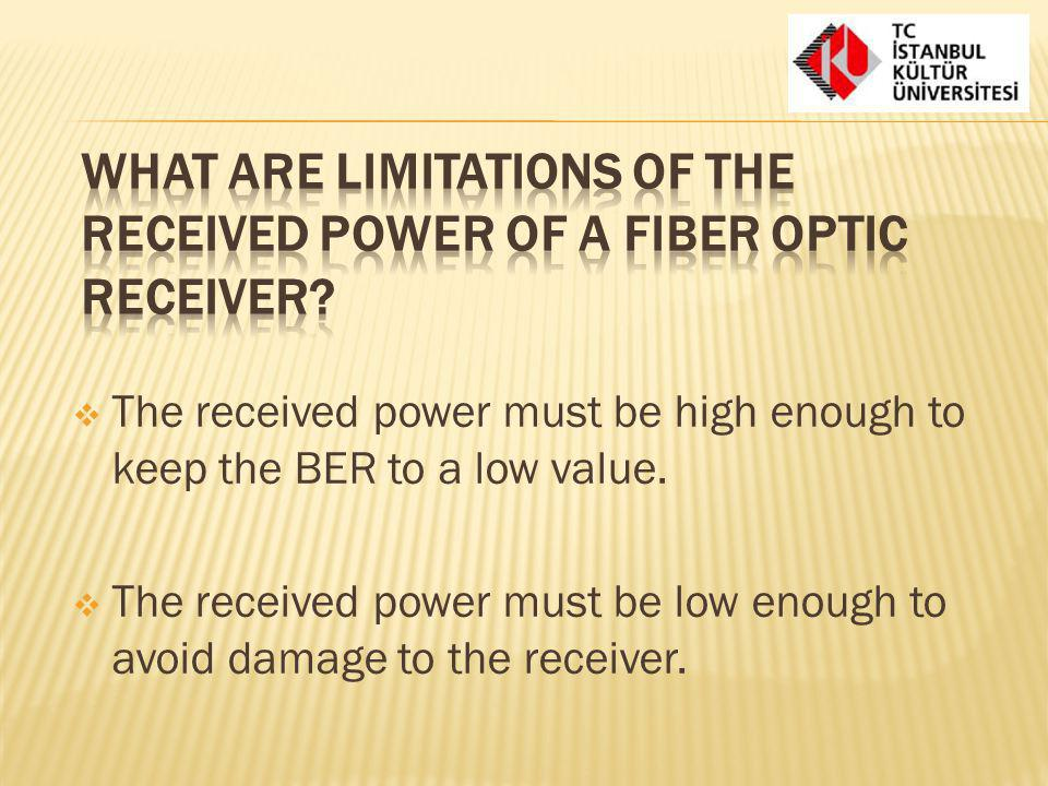 What are limitations of the received power of a fiber optic receiver
