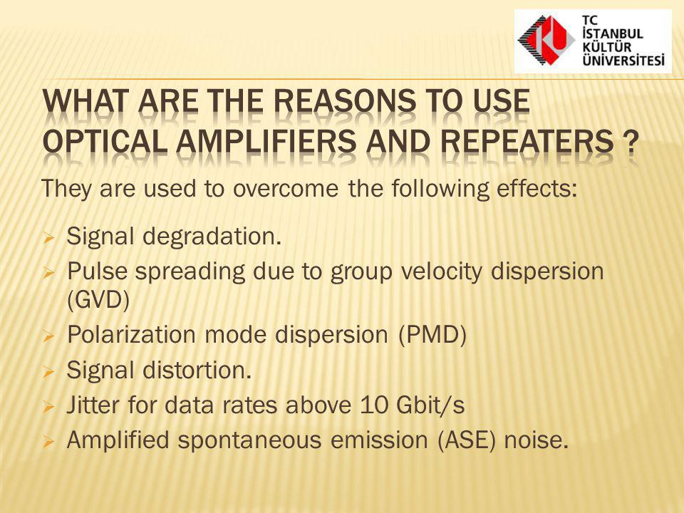 What are the reasons to use optical amplifiers and repeaters