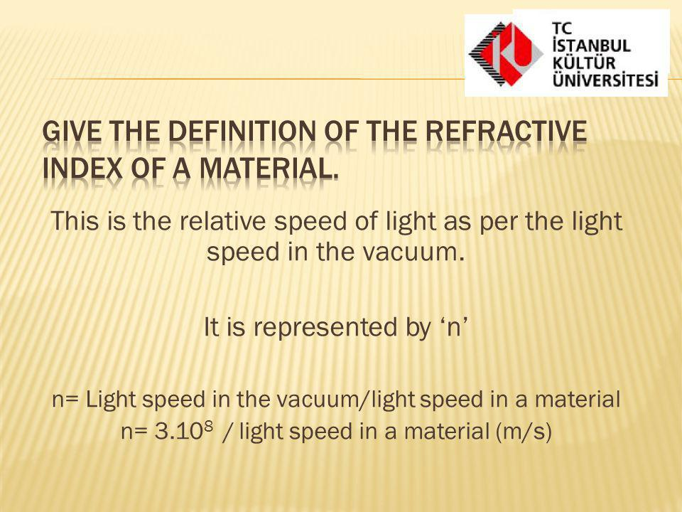 Give the definition of the refractive index of a material.
