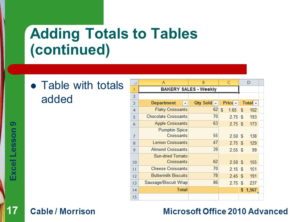 Adding Totals to Tables (continued)