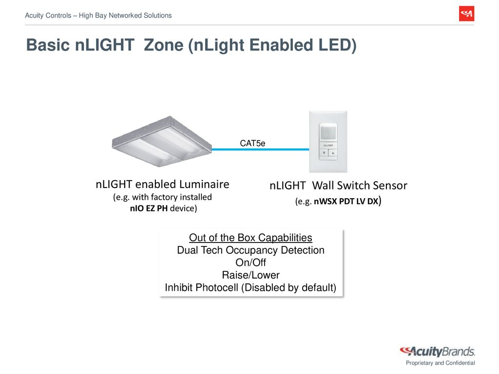 Acuity Controls – High Bay Networked Lighting Solutions ... on