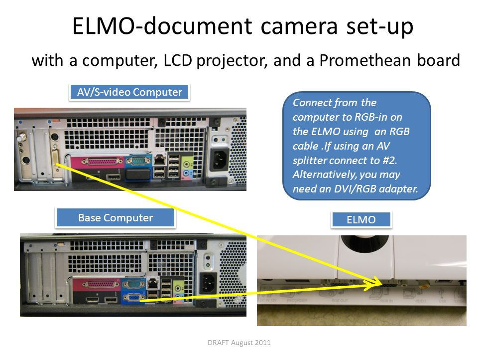 ELMO-document camera set-up with a computer, LCD projector, and a Promethean board