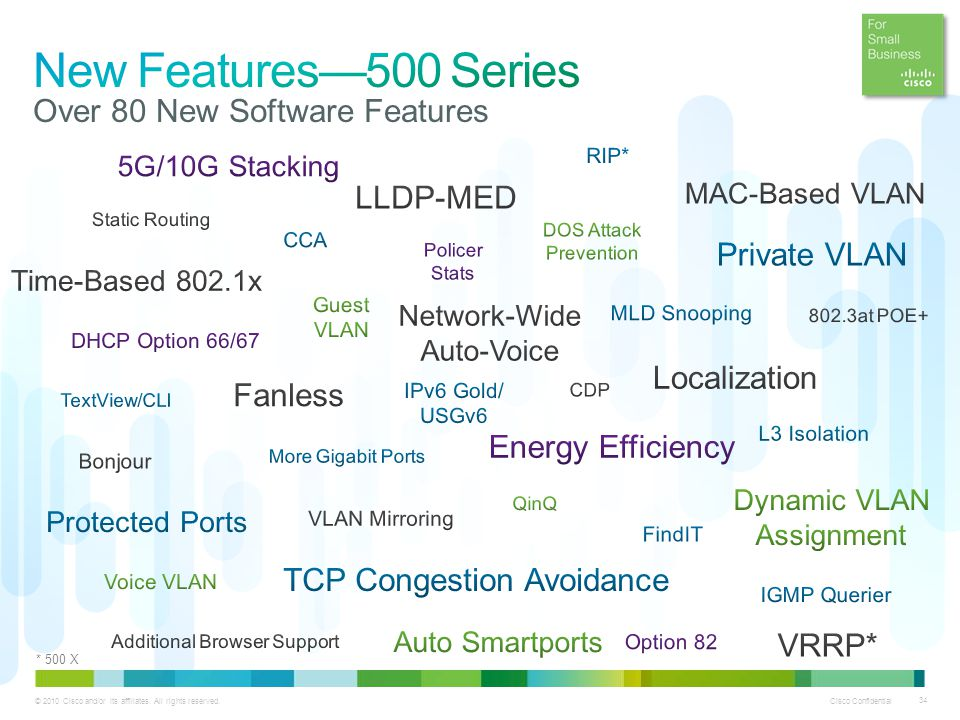 New Features—500 Series Over 80 New Software Features