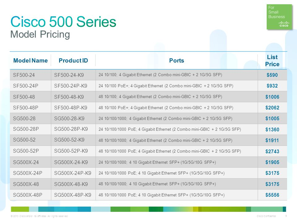 Cisco 500 Series Model Pricing