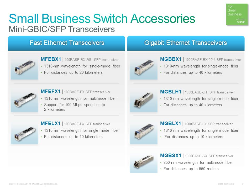 Small Business Switch Accessories Mini-GBIC/SFP Transceivers