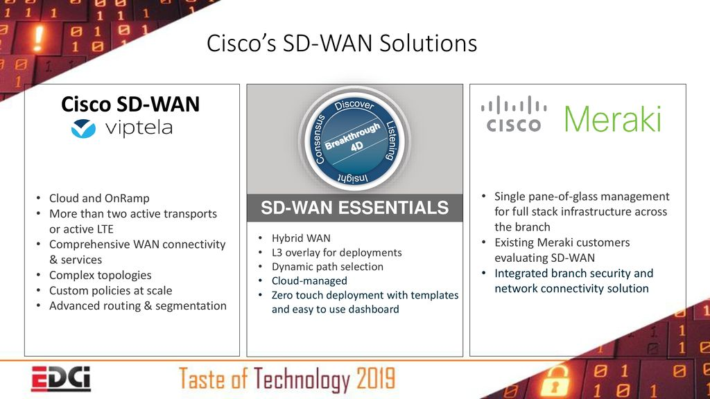 Introducing Cisco Sd Wan Ppt Download
