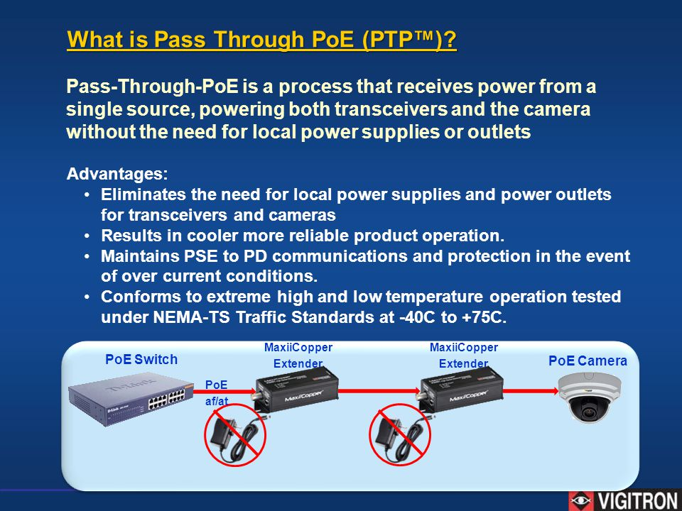 What is Pass Through PoE (PTP™)