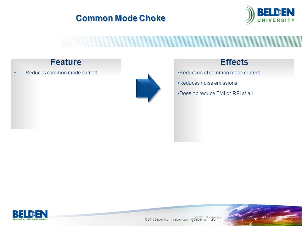 Common Mode Choke Feature Effects Reduces common mode current