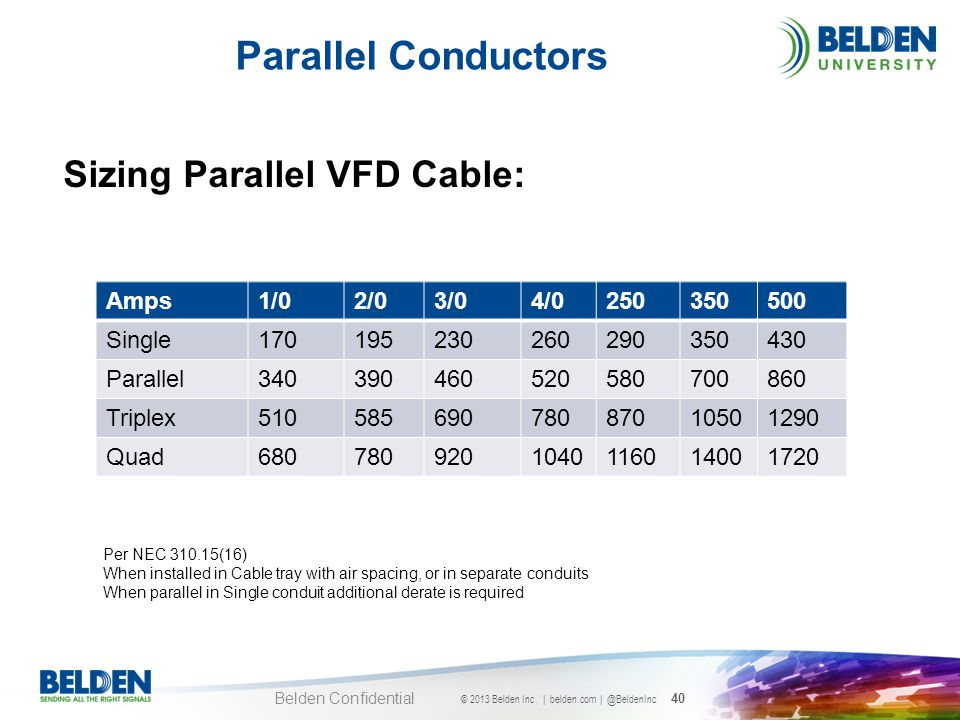 Parallel Conductors Sizing Parallel VFD Cable: Amps 1/0 2/0 3/0 4/0