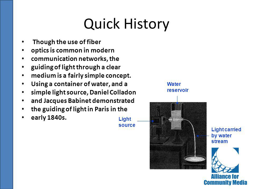 Quick History Though the use of fiber optics is common in modern