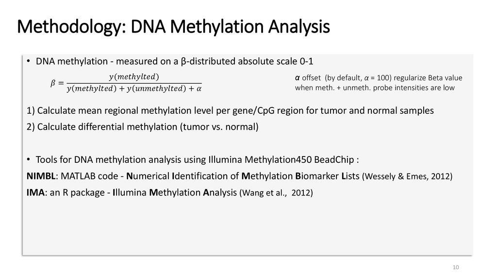 The Methylation Landscape of Human Cancers - ppt download