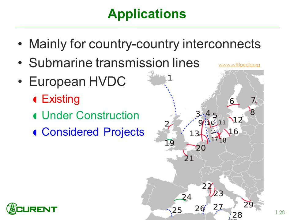 Mainly for country-country interconnects Submarine transmission lines