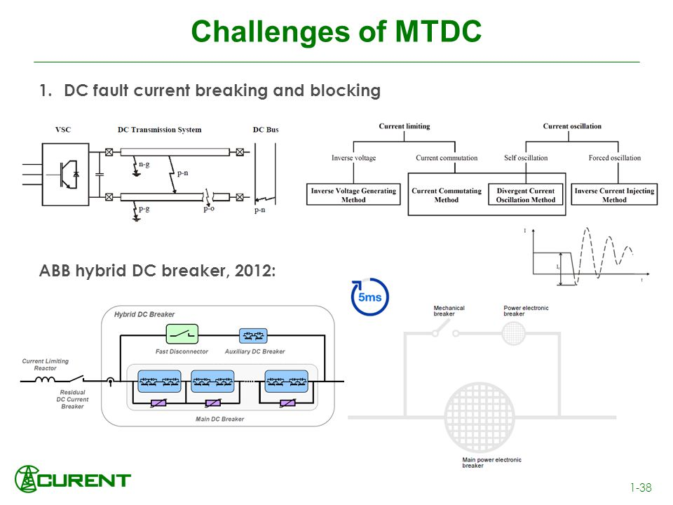 Challenges of MTDC DC fault current breaking and blocking