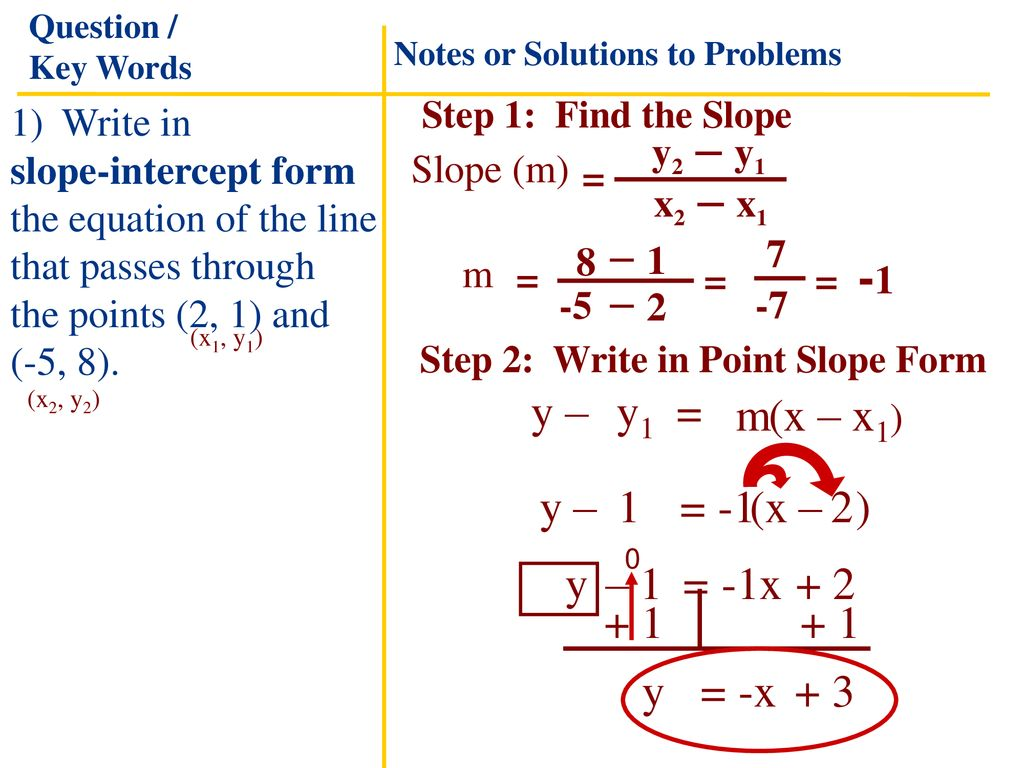 slope intercept form y-y1=m(x-x1)  y = mx + b y – y6 = m (x – x6) Topic: Writing Equations ...