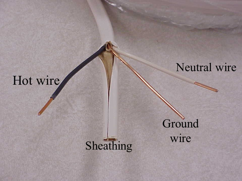 Neutral wire Hot wire Ground wire Sheathing
