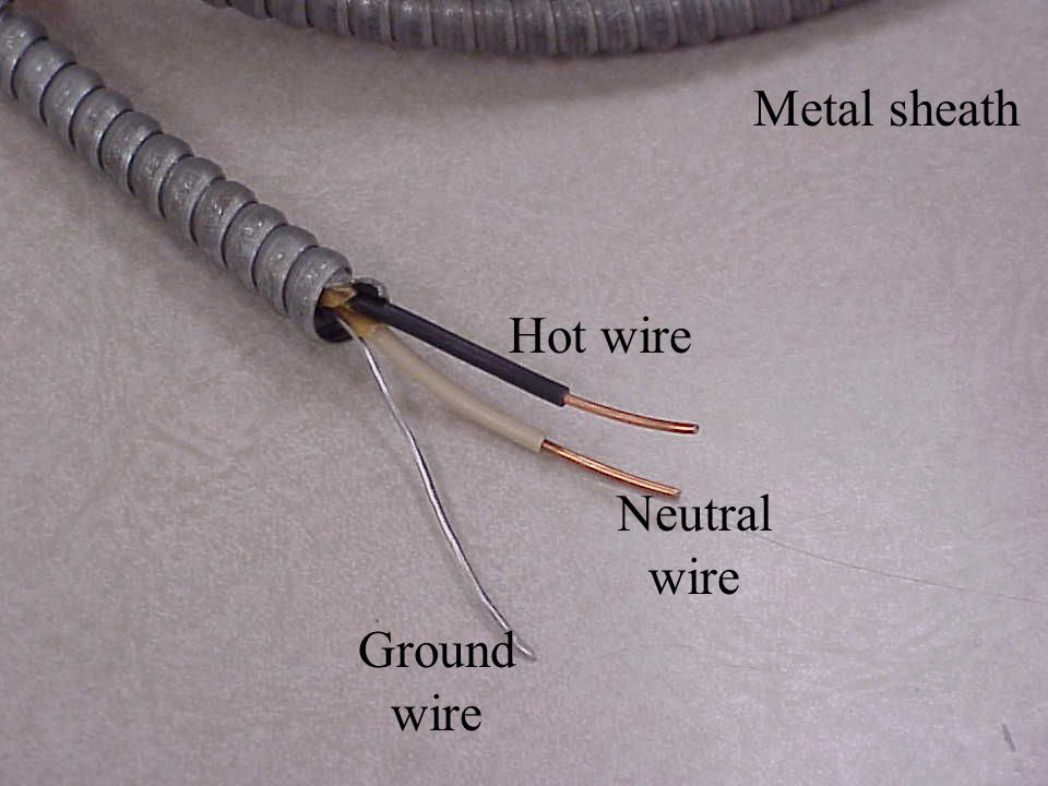 Metal sheath Hot wire Neutral wire Ground wire
