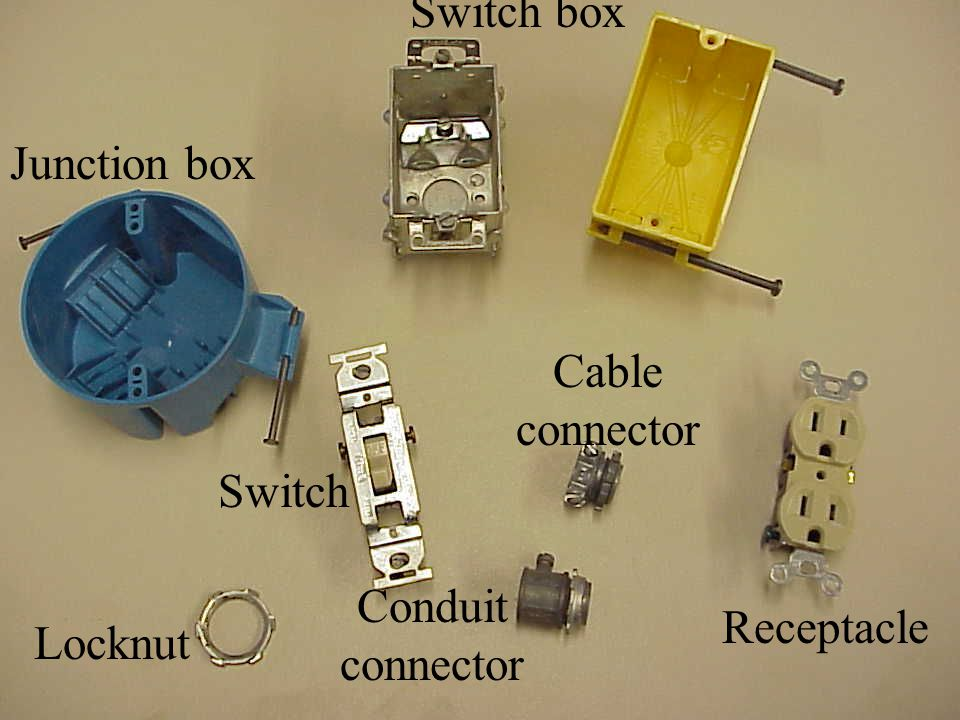Switch box Junction box Cable connector Switch Conduit connector Receptacle Locknut