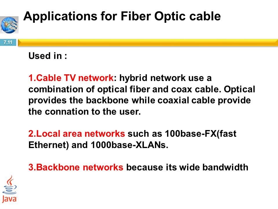 Applications for Fiber Optic cable