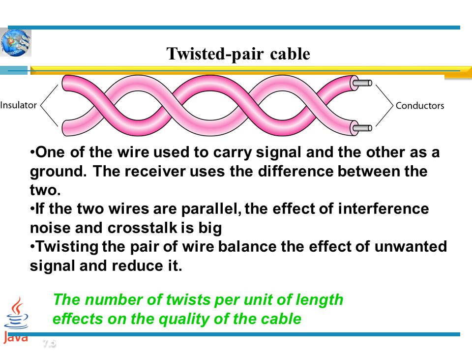 Twisted-pair cable One of the wire used to carry signal and the other as a ground. The receiver uses the difference between the two.
