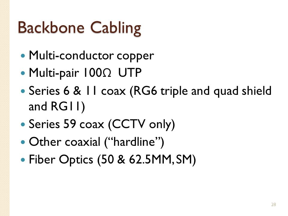 Backbone Cabling Multi-conductor copper Multi-pair 100Ω UTP