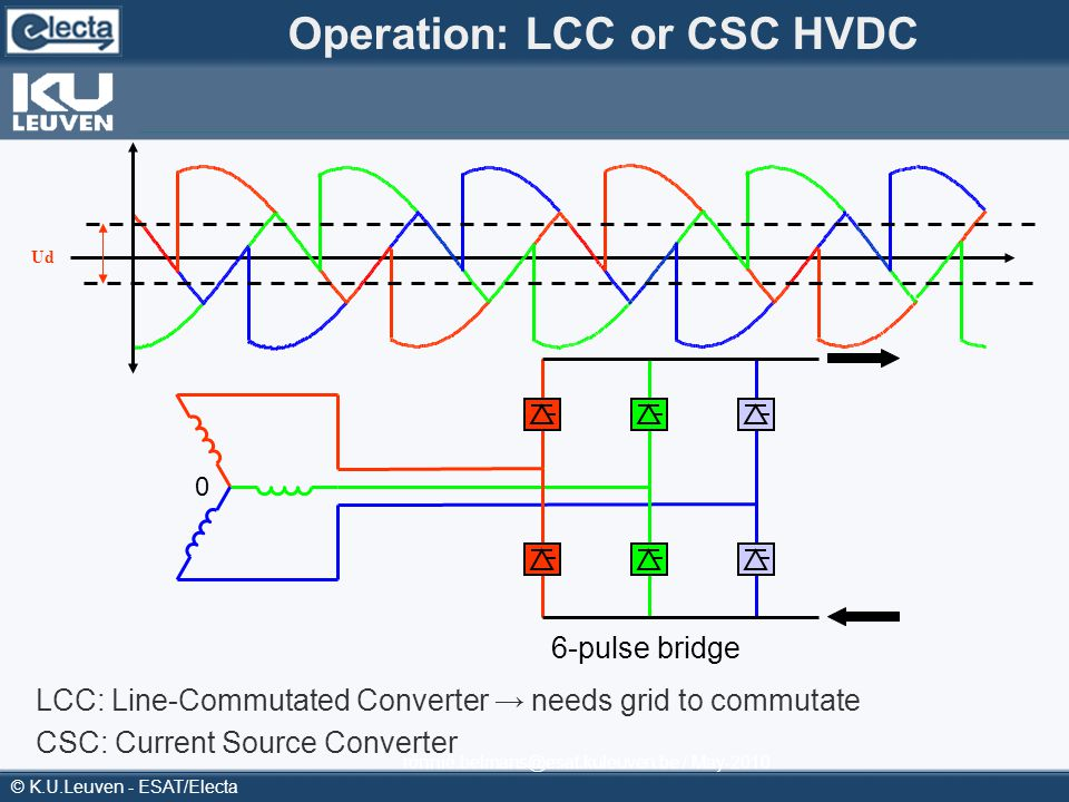 Operation: LCC or CSC HVDC