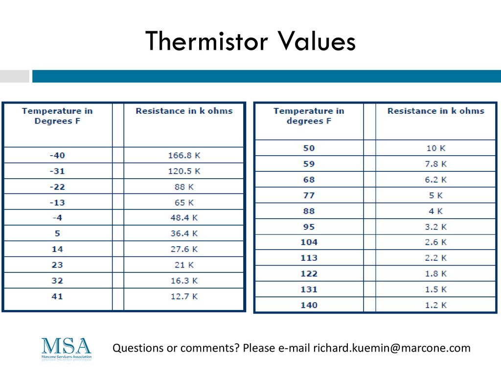 MSA Electronic Refrigerator diagnostics GE