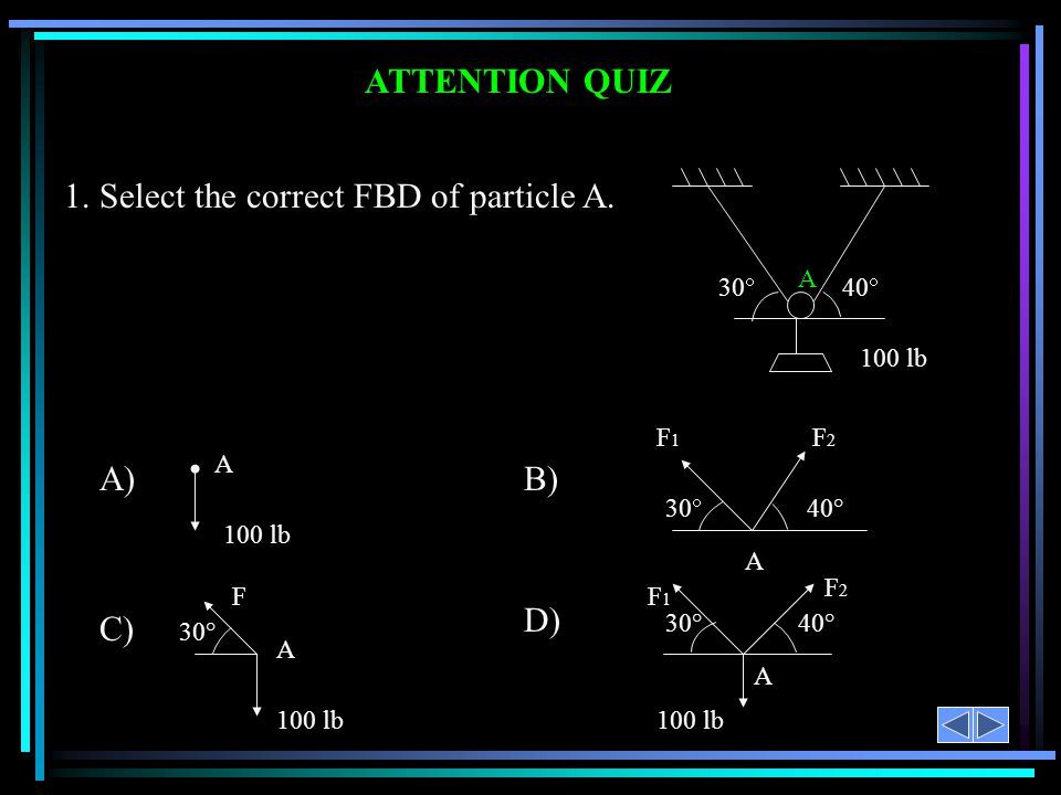 1. Select the correct FBD of particle A.